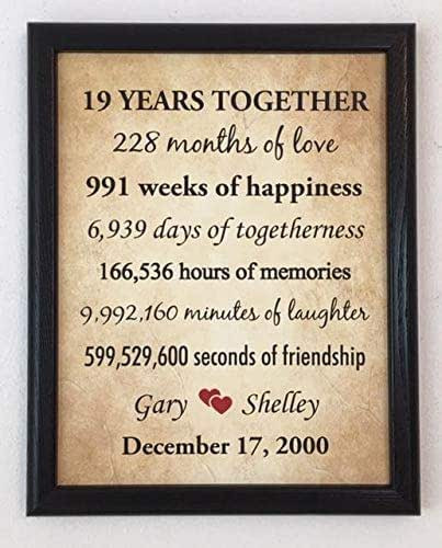 19Th Wedding Anniversary Gift Ideas For Him  Amazon Framed 19th Anniversary Gifts for Couple 19