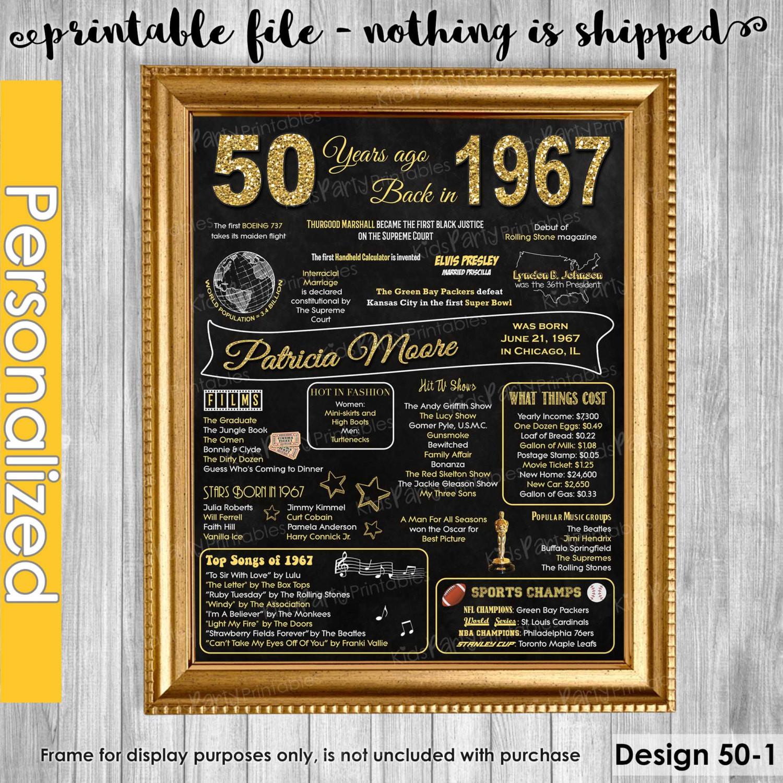 50Th Birthday Gift Ideas Men  50th Birthday Gift for Women 50th Birthday Chalkboard 50th