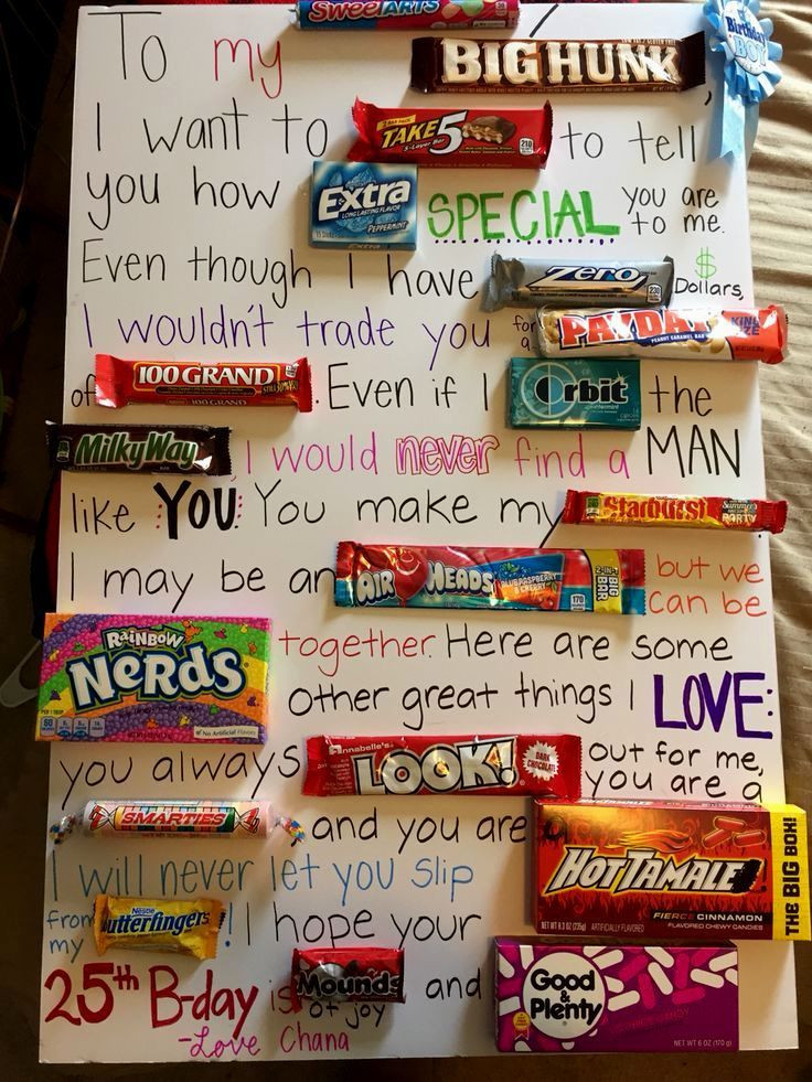 Best Birthday Gift Ideas For Husband  innovative birthday t ideas for husband t ftempo