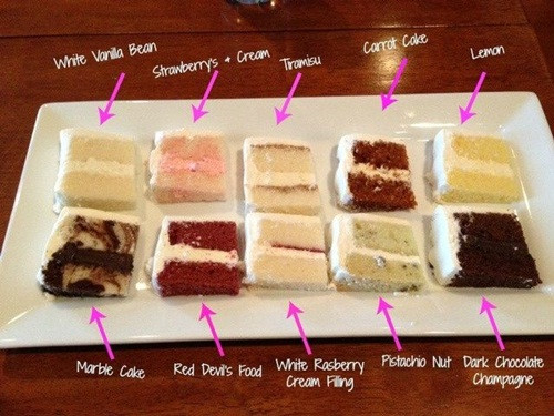 Birthday Cake Flavor Ideas  Let there be cake – unique and fun flavors to try