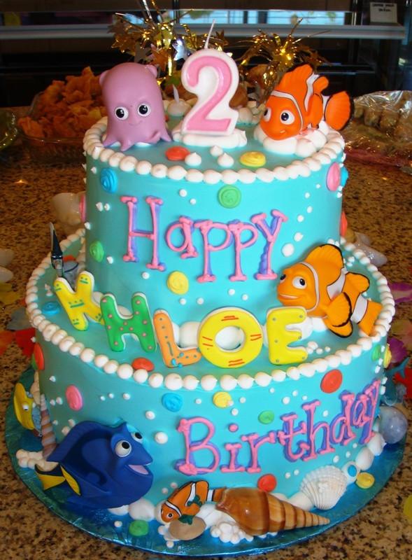 Birthday Cake Shops Near Me  bakeries near me