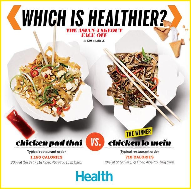 Chicken Pad Thai Calories Restaurant  thai food calories pad thai
