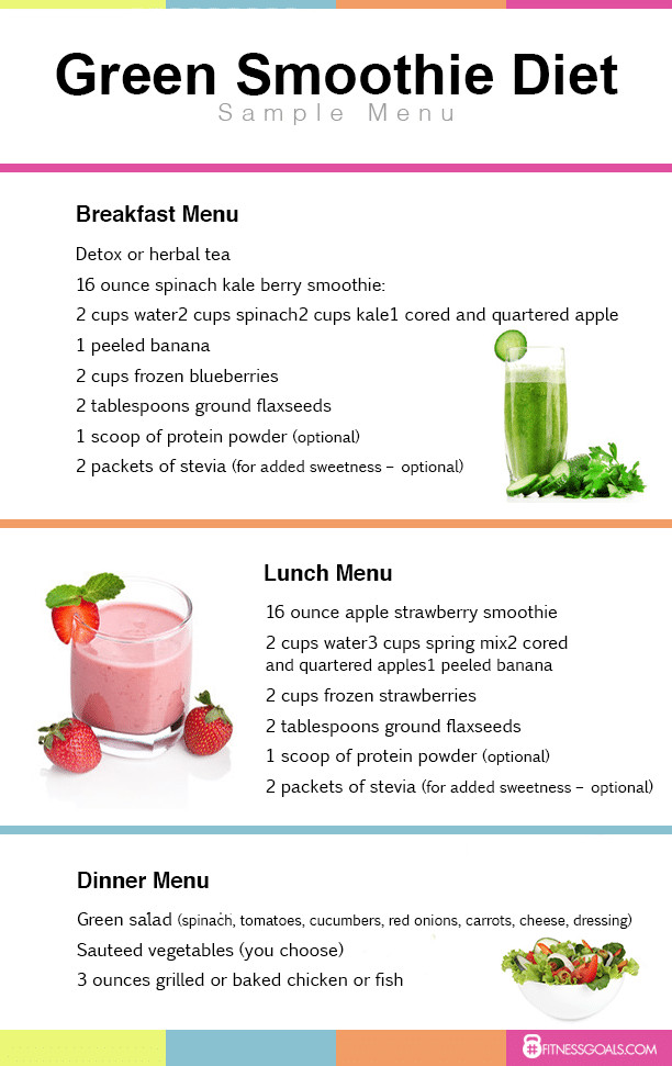 Diet Smoothie Recipes  Green Smoothie Diet Plan Weight Loss Results Before and