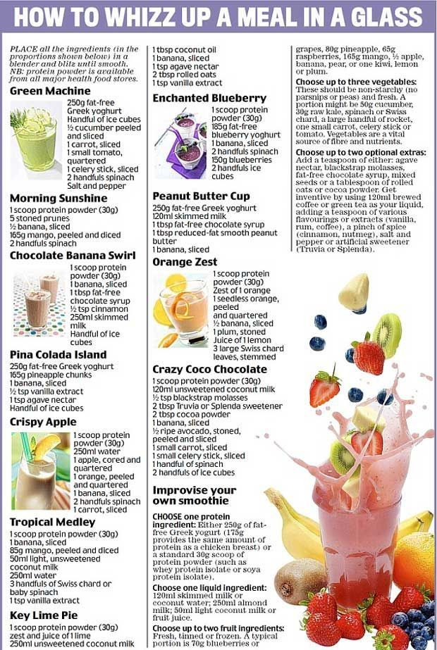 Diet Smoothie Recipes  117 best images about NutriBullet Recipes on Pinterest