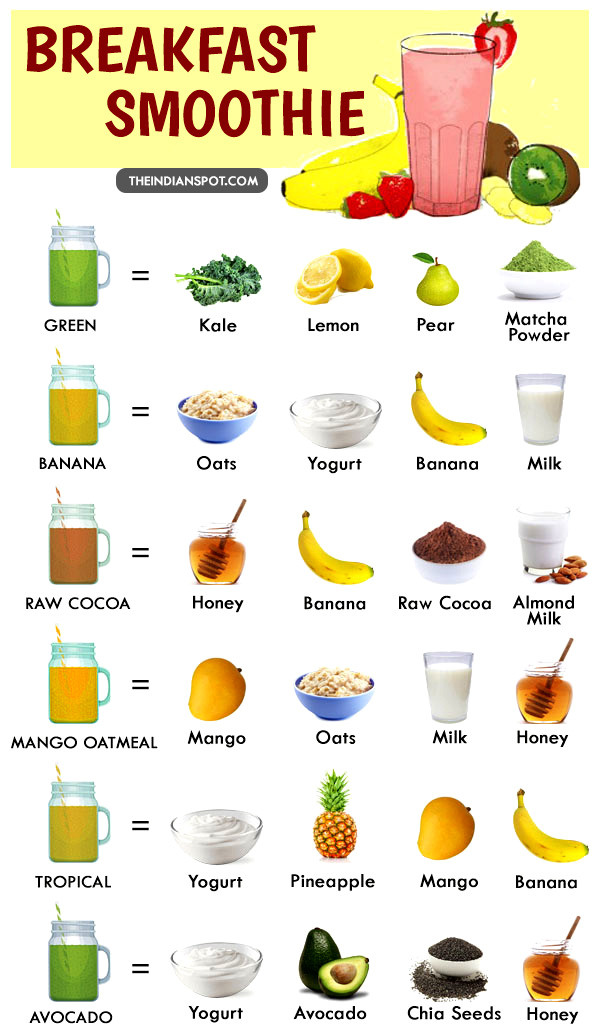 Diet Smoothie Recipes  HEALTHY BREAKFAST SMOOTHIE RECIPES THE INDIAN SPOT
