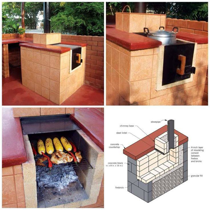 DIY Outdoor Oven  DIY All In e Outdoor Smoker Stove Oven Grill Find