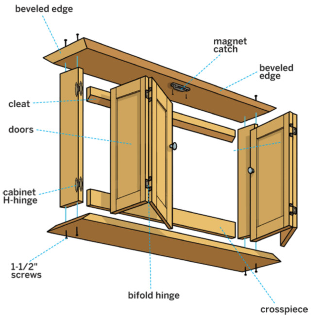 DIY Outdoor Tv Cabinet  Outdoor TV Cabinet Plans For Outside Entertainment How