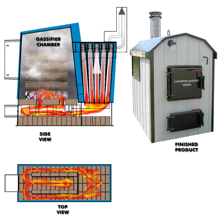 DIY Outdoor Wood Furnace  outdoor wood furnaces