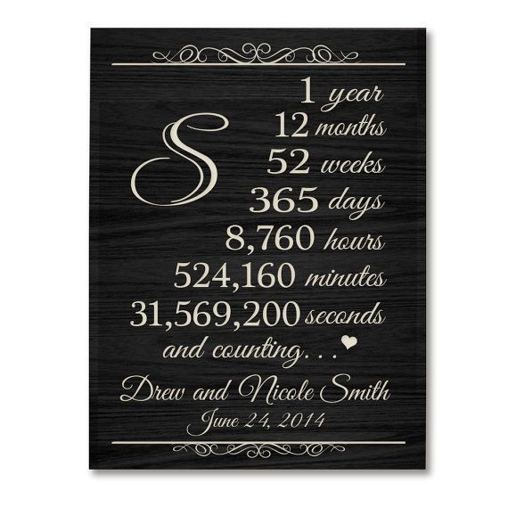 First Anniversary Gift Ideas For Her  28 best First Anniversary images on Pinterest