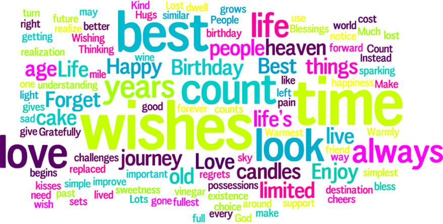 How To Write Birthday Wishes  How To Write Birthday Wishes