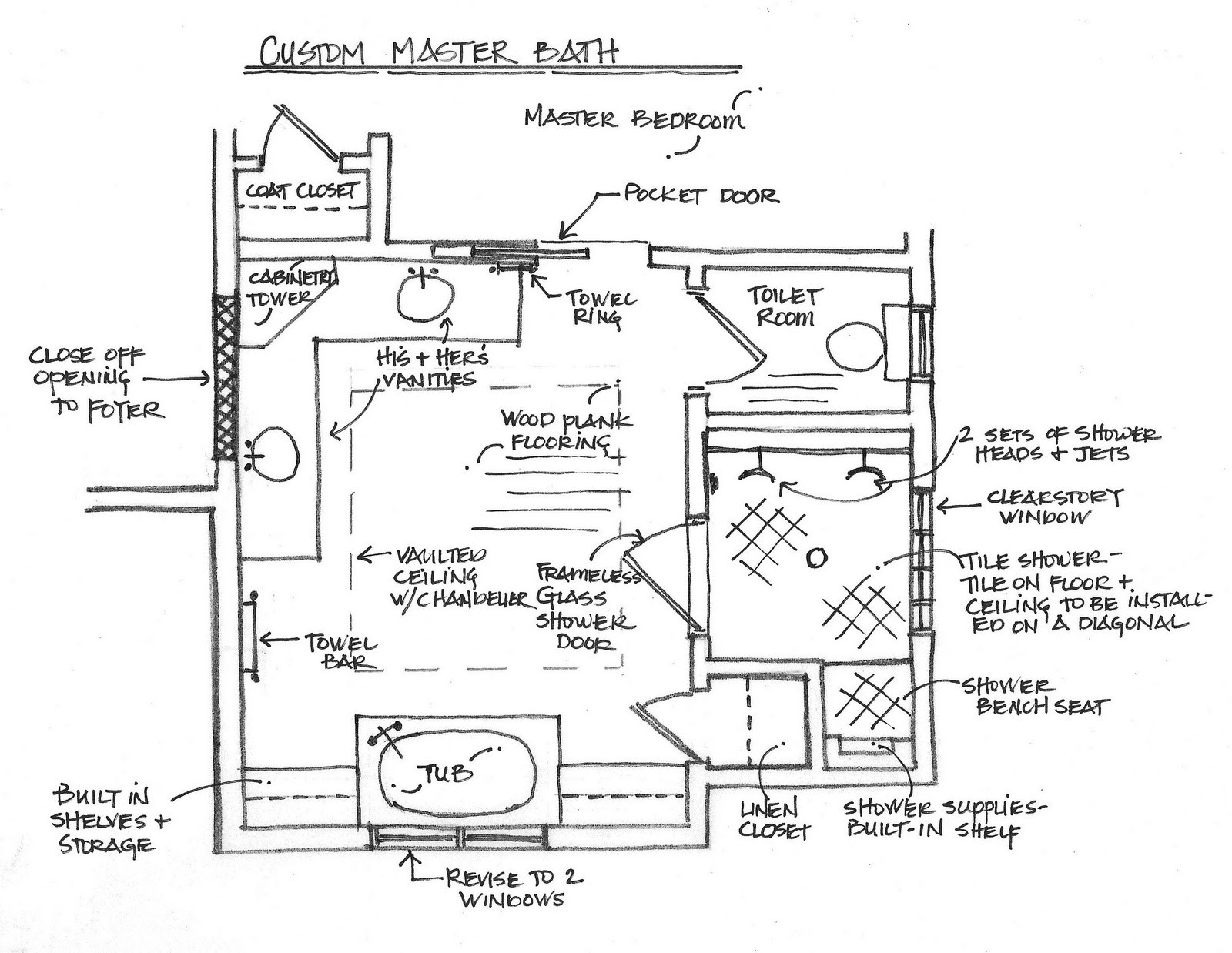 Master Bathroom Dimensions  Master Bathroom Layouts For Small Spaces