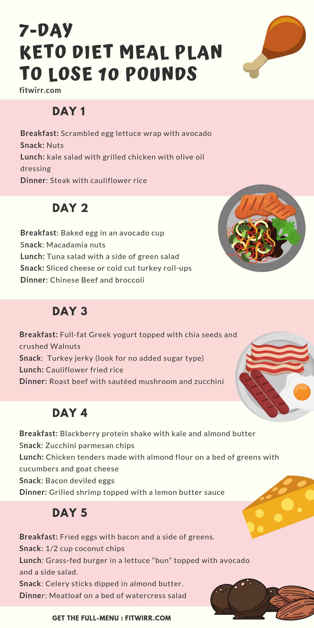 Menu For Keto Diet  Keto Diet Menu 7 Day Keto Meal Plan for Beginners to Lose