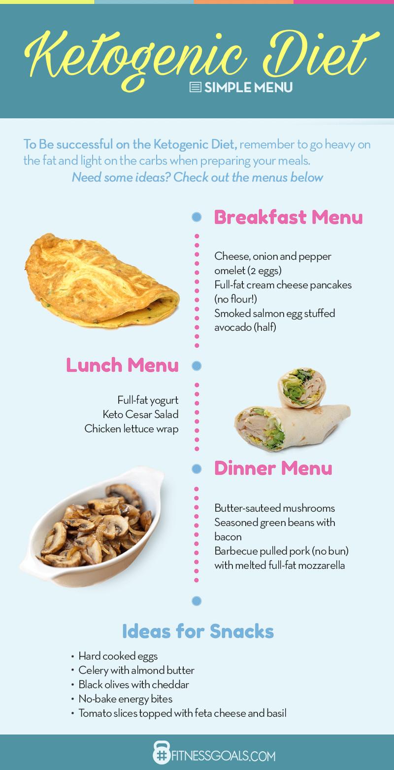 Menu For Keto Diet  Keto Diet Plan The plete Beginner's Guide