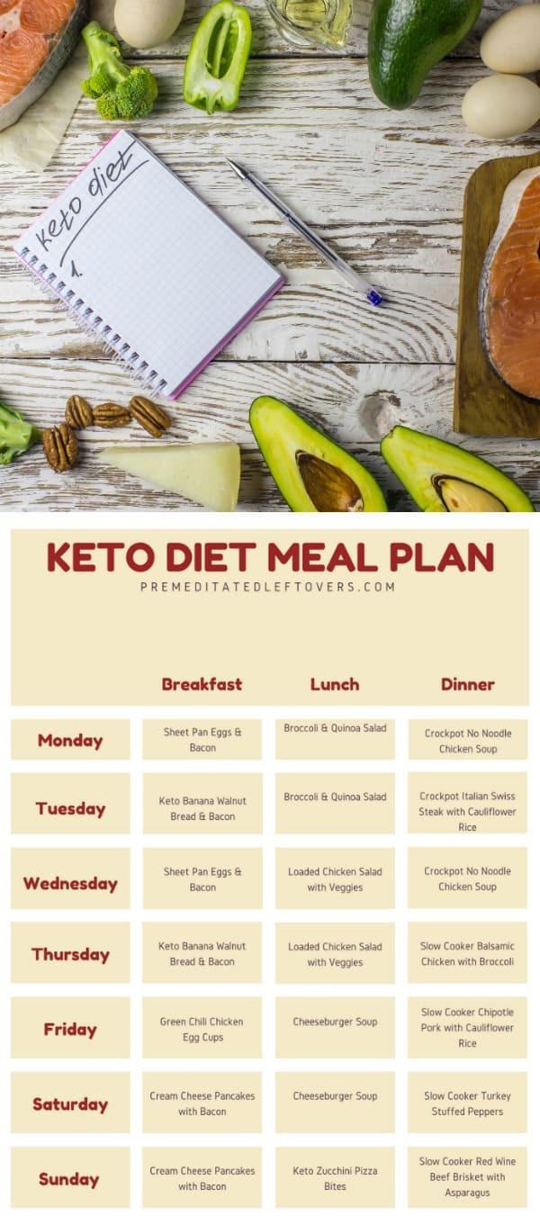 Menu For Keto Diet  Keto Diet Meal Plan Printable Meal Plan