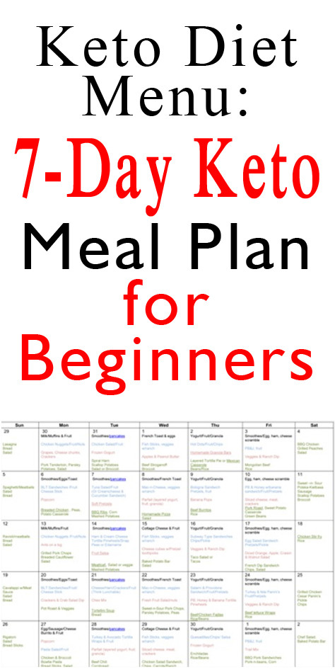 Menu For Keto Diet  Keto Diet Menu 7 Day Keto Meal Plan for Beginners
