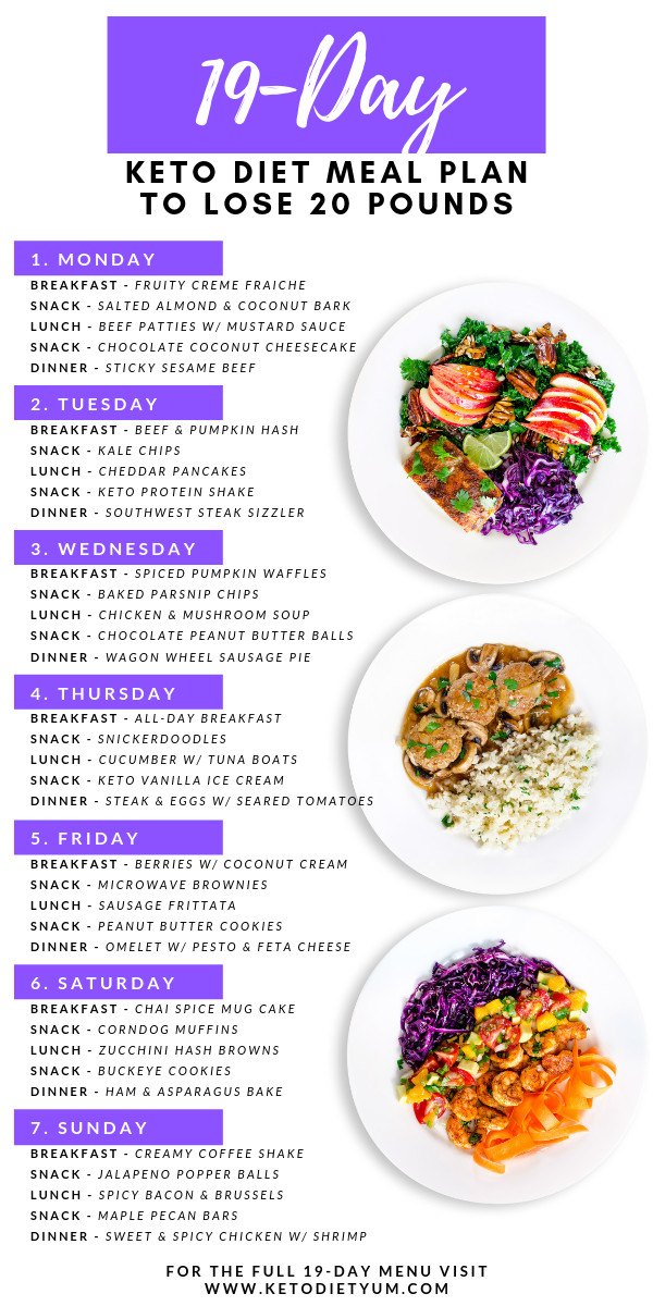 Menu For Keto Diet  19 Day Keto Diet Intermittent Fasting Meal Plan and Menu