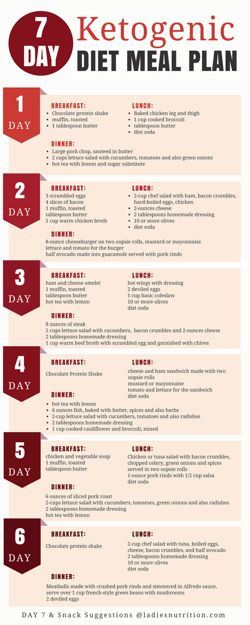 Menu For Keto Diet  7 Day Ketogenic Diet Meal Plan And Menu