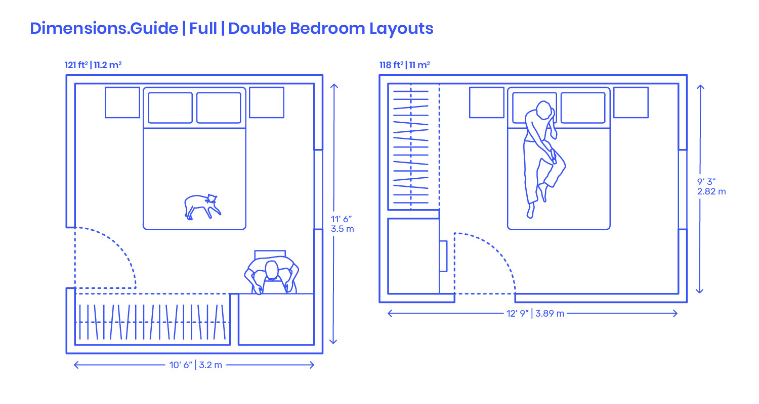 35 stunning minimum bedroom dimensions  home family