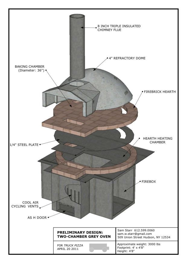 Outdoor Pizza Oven Plans DIY  Download Outdoor brick pizza oven kits Plans DIY spindle