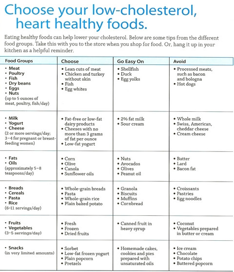 Recipes For Low Cholesterol Diet  Diets