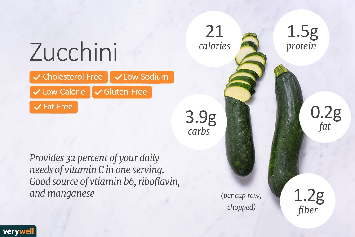 Summer Squash Nutrition  Summer Squash and Zucchini Nutrition Facts Calories