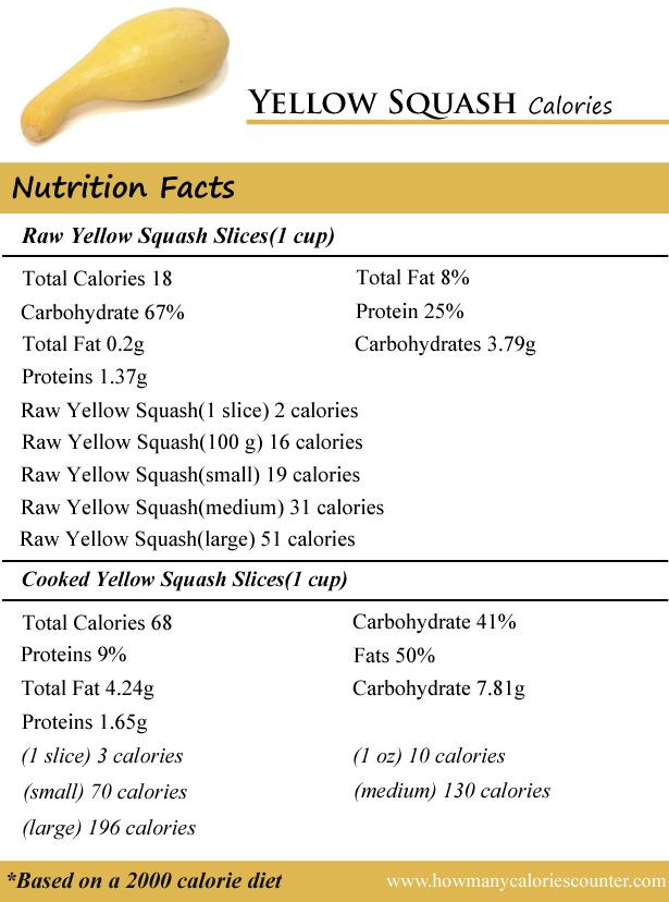 Summer Squash Nutrition  Calories in Yellow Squash Calories in Ve ables