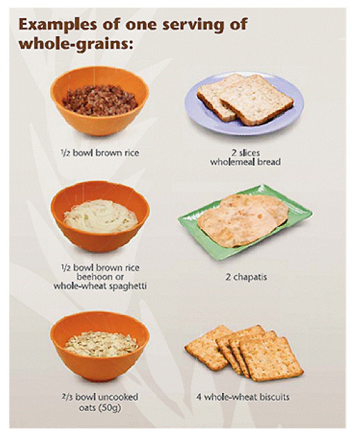 Whole Grain Bread Diabetes  Why are Wholegrains Good for Diabetes